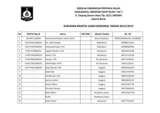 Daftar pengawas ruang ujian ruang tapel 201415.xlsx