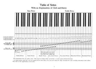 Czerny - The Little Pianist, op 823.PDF